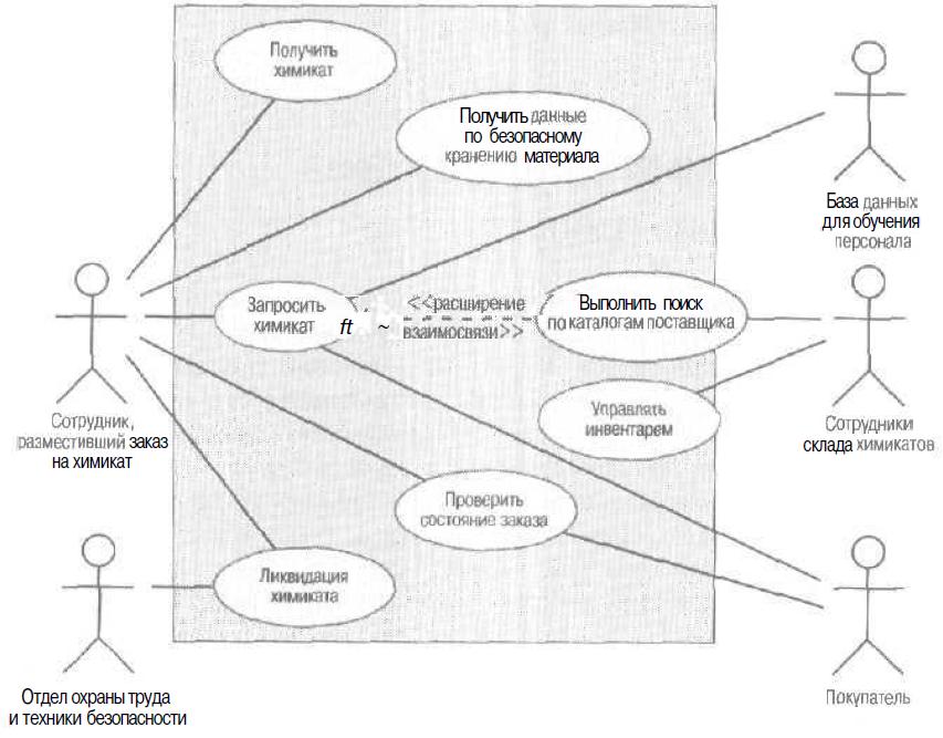 UML_diagram_0