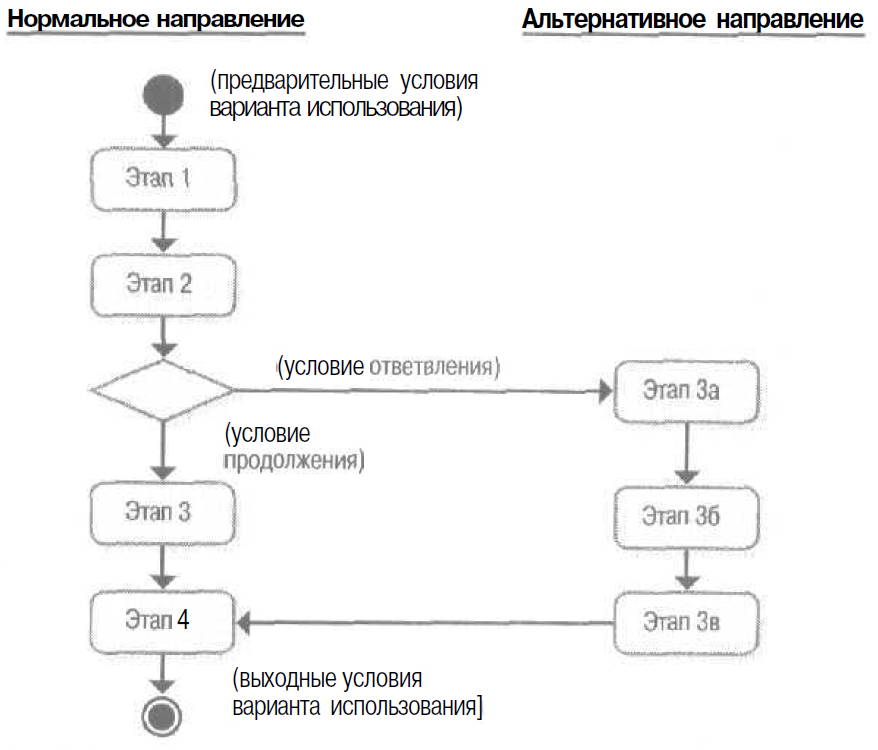 UML_diagram_1
