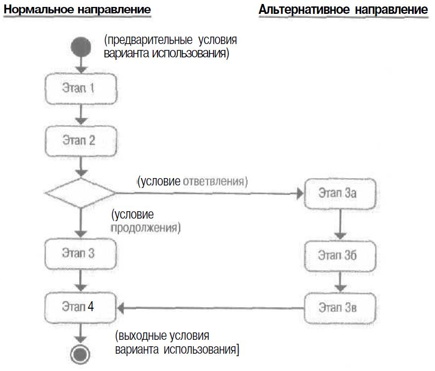 UML_diagram_1