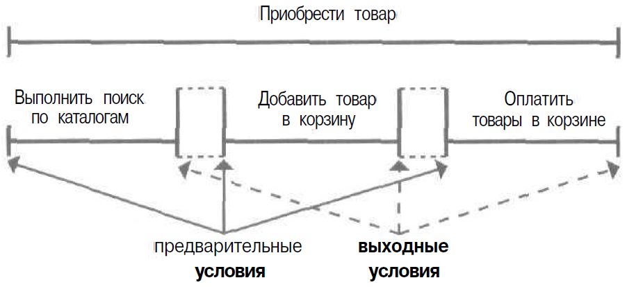 UML_diagram_3