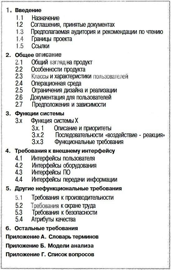 Шаблон спецификации требований к ПО