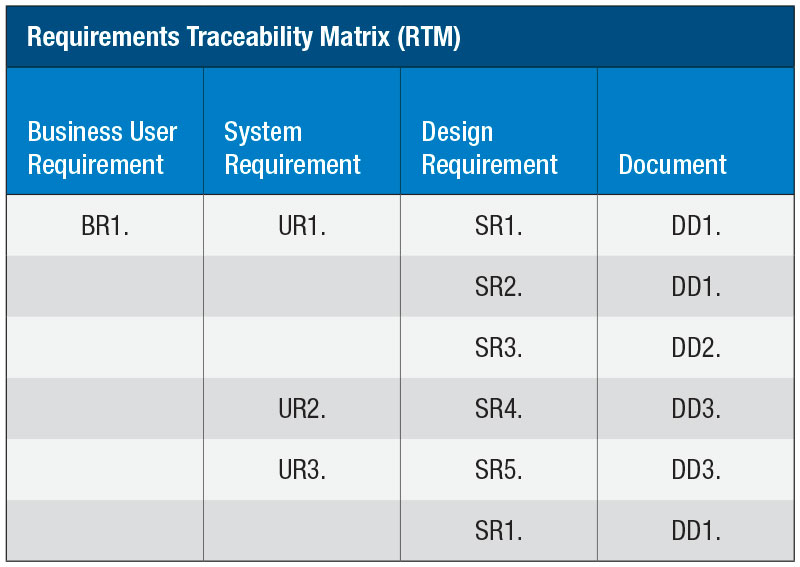 requirements_traceability_matrix_example2
