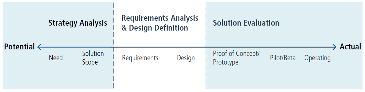 requirements_analysis_and_design_definition