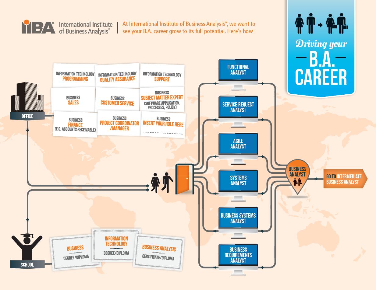 BA_career