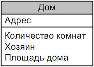 sushnosti_s_pervichnim_kluchem