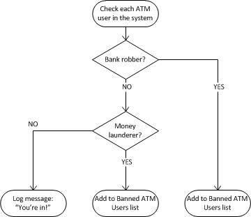 schema_block