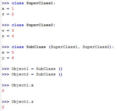 Листинг кода, демонстрирующий множественное наследование