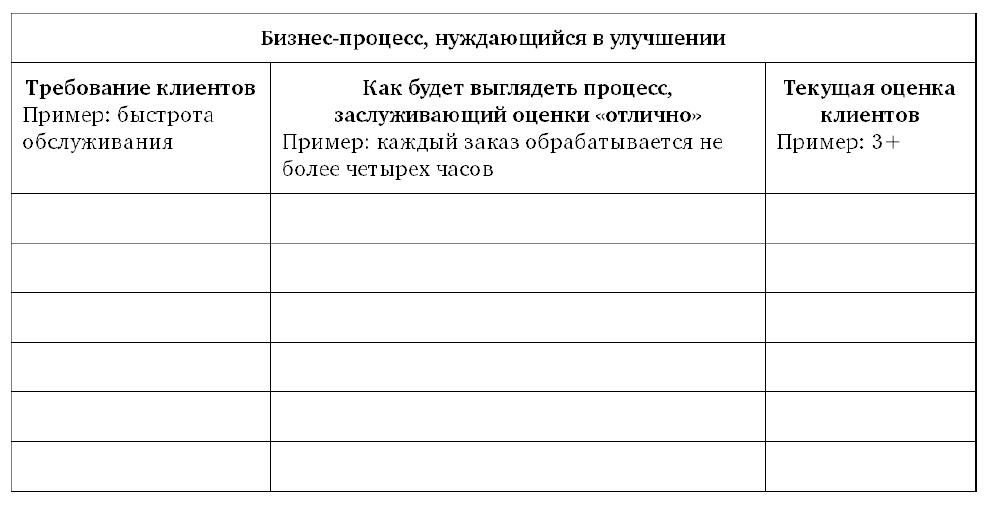 otchetnaya_tablica_bizness_processa