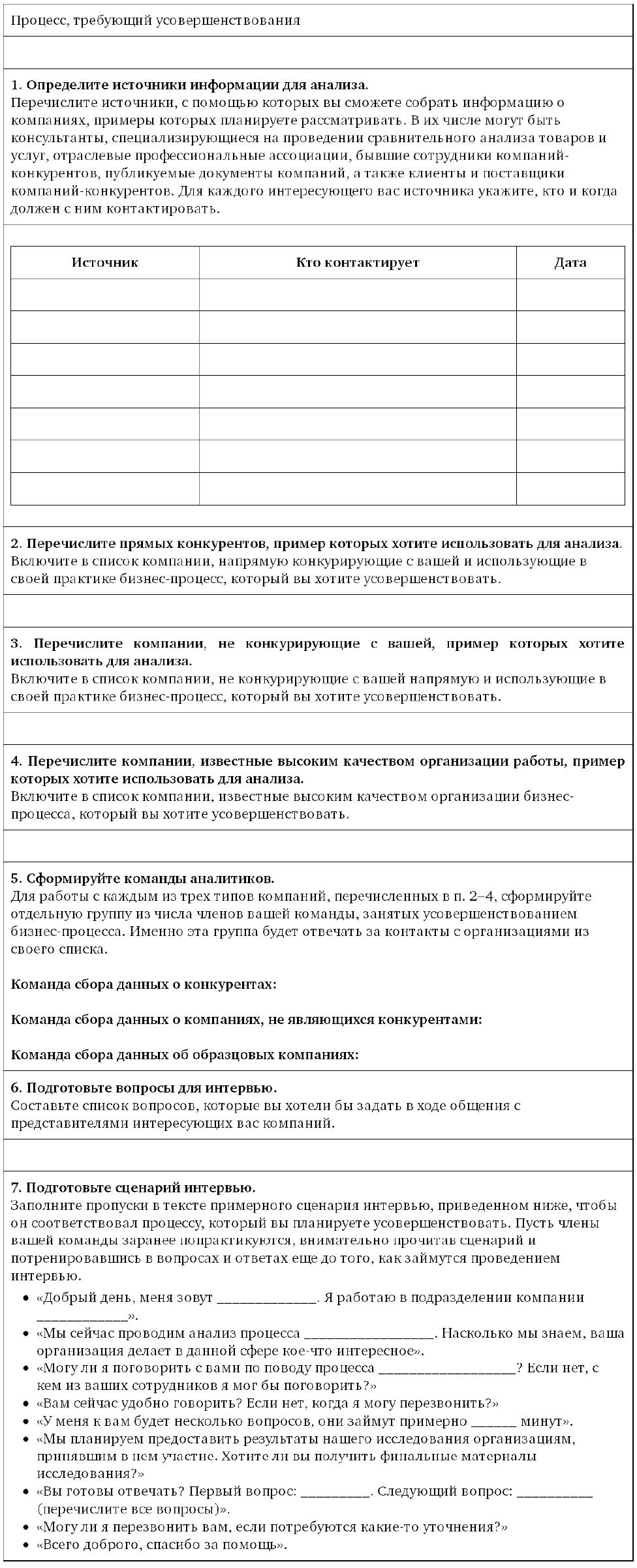 sravnitelnyi_analys_reorganizacii_busnes_processa