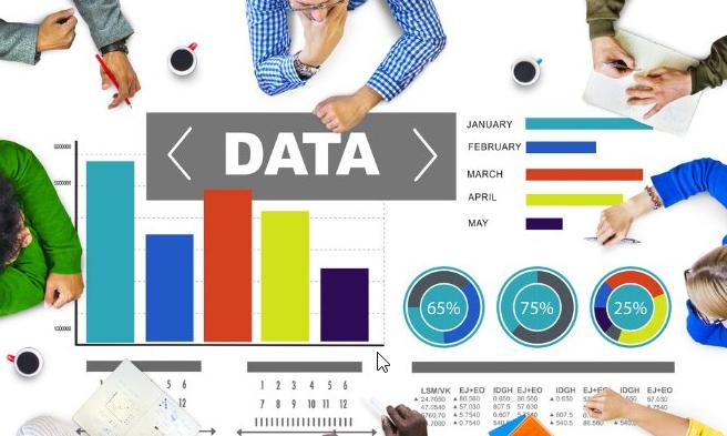 Актуальность данных и аналитических исследований. Что такое аналитика? Виды анализа